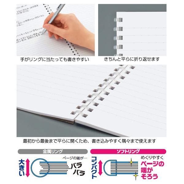 コクヨ ソフトリングメモ<カラフル>(ドット入り罫線)(カットオフ) A7変形